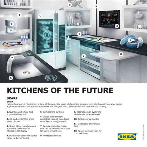 intelligent furniture products high tech circular kitchen hi tech smart kitchen of the future unveiled by ikea