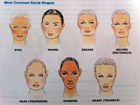 hairstyles for head shapes reset the standards round face diamond oval what am i