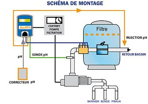 Merveilleux Schema Filtration Piscine A Debordement #3: schema-montage-aquabio.jpg
