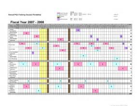 best photos of annual plan template sample annual