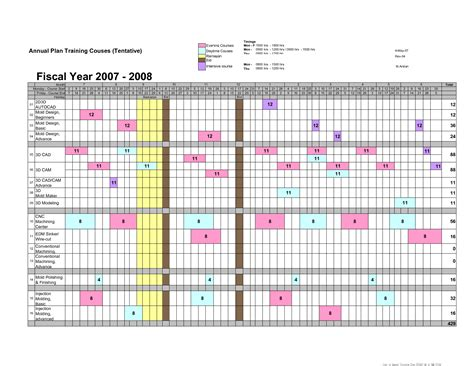 free downloadable media plan template 2016