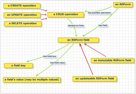 strawman diagram 29 images of straw diagram template infovia net