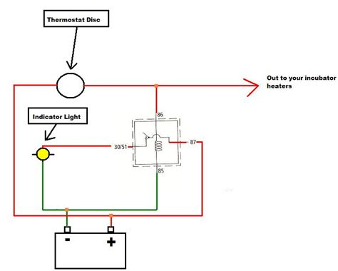 thermostat wiring diagram on incubator get remote
