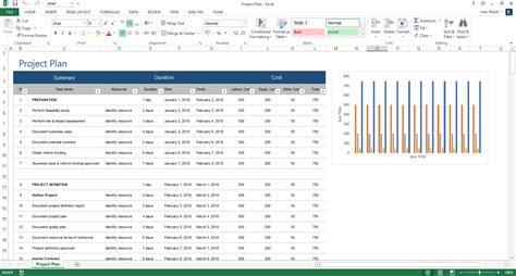 5 project planning spreadsheet budget spreadsheet