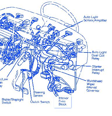 electric power steering 1991 plymouth laser windshield wipe control ford thunderbird 1991 under hood electrical circuit wiring diagram 187 carfusebox