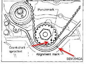 2001 Nissan Xterra Timing Belt Nissan Xterra Hi Timing Belt Has Four Marks One With