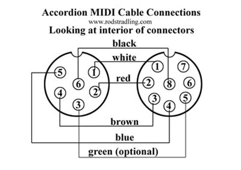 5 pin midi cable pinout wiring diagrams wiring diagram