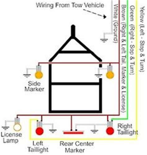 7 pin flat trailer search engineering