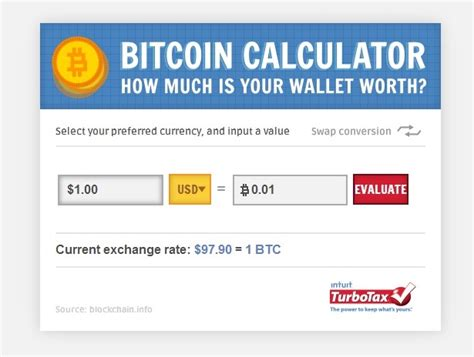 bitcoin profit calculator how to calculate bitcoin mining profit satoshi bitcoin