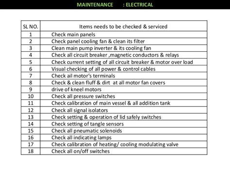 Electric Motor Maintenance Checklist Impremedia Net Electrical Maintenance Checklist Template