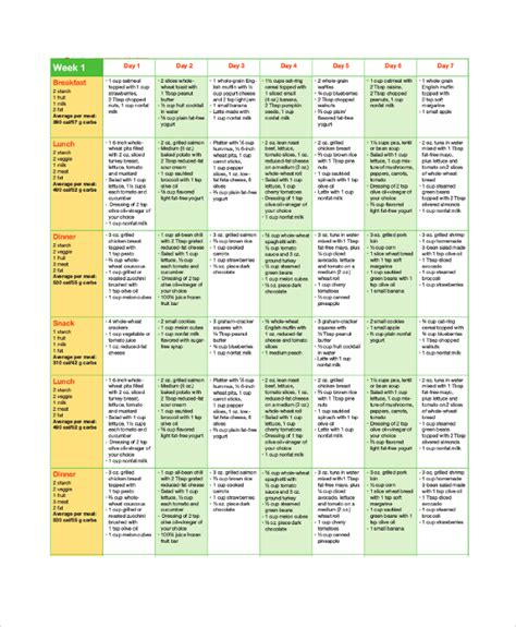 monthly meal calendar template search results for meals for the month calendar