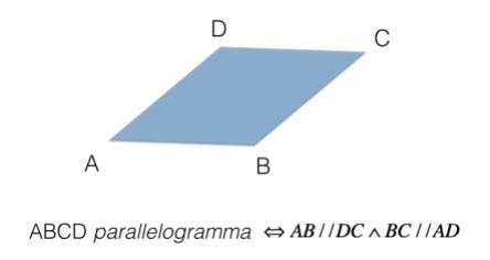 somma angoli interni parallelogramma parallelogrammi matematicamente