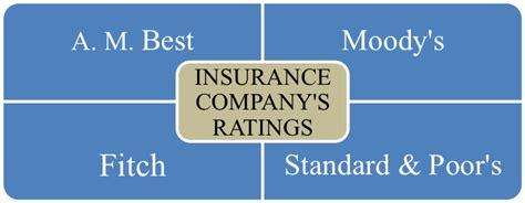 Insurance Companies In Louisiana by Insurance Company Insurance Company Ratings Louisiana