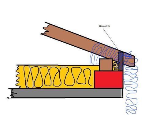 Was Sind Dachsparren by Zwischen Dachsparren Ausmauern Bauforum Auf