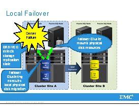 emc world 2011: protect and scale microsoft sql server