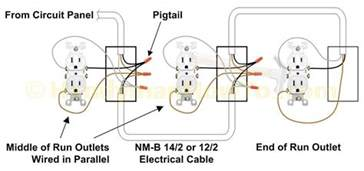 Bathroom Light Fixture With Outlet - electrical outlet parallel wiring diagram pigtails