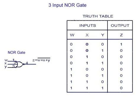 3 input nor gate table electrical electronics