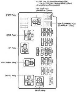 engine fuse diagram solved fixya