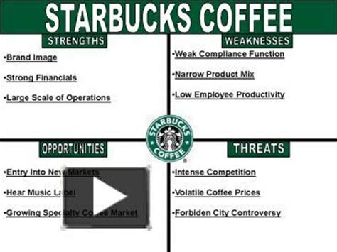 Ppt Starbucks Coffee Powerpoint Presentation Free To View Id 23d7ac Zdc1z Starbucks Powerpoint Template