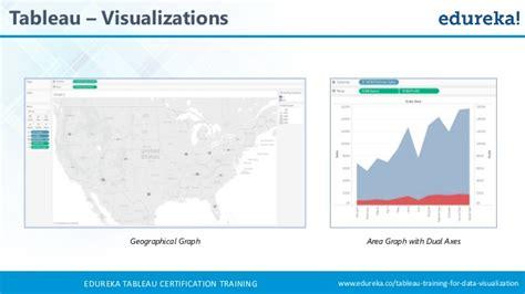 tableau visualization tutorial tableau training for beginners tableau tutorial