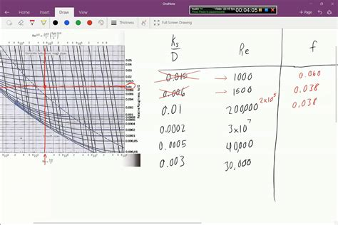 Collection of moody diagram calculator online image collections how moody diagram calculator online image collections how to moody diagram youtube image collections how to guide ccuart Image collections