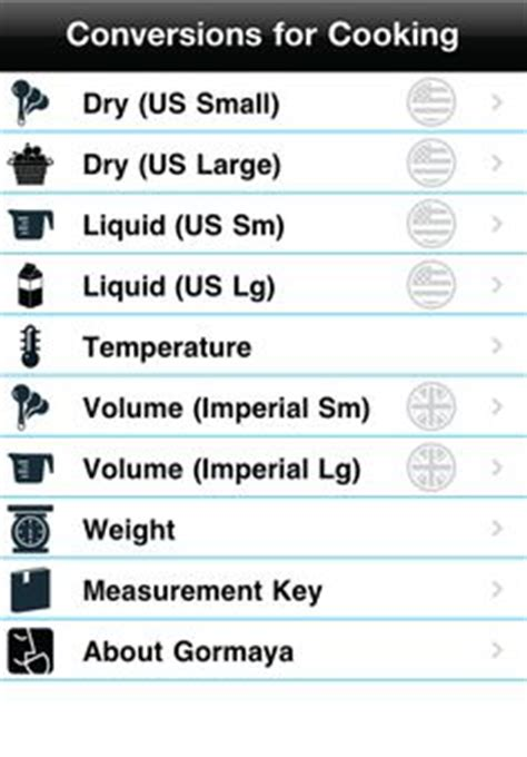 printable version of common application cooking measurement conversion chart dictionary com