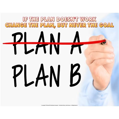 doesn t work if the plan doesn t work