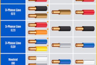 3 phase wire colors uk wiring diagram