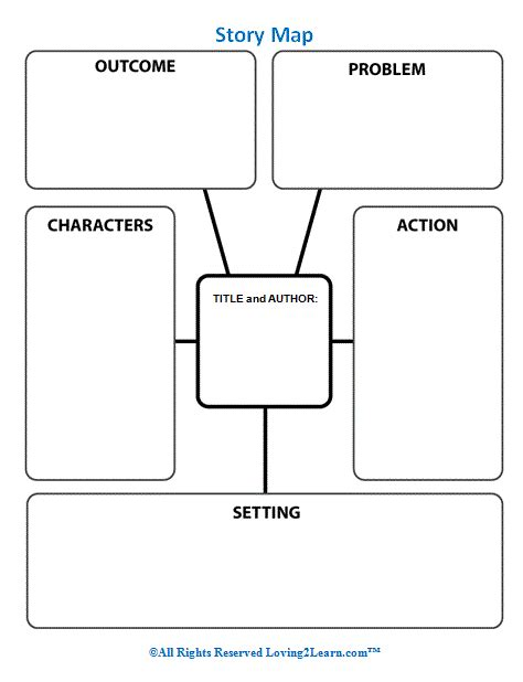 printable narrative planner story elements graphic organizer search results