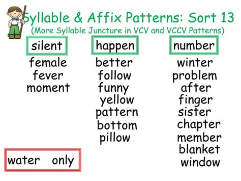 vcvc pattern words ppt syllable affix patterns sort 13 more syllable
