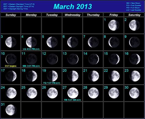 moon phases 2015 calendar printable phases of the moon 2015 calendar template 2016
