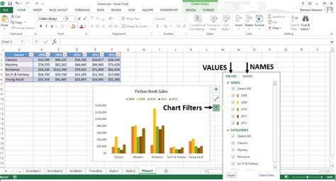 tutorialspoint excel excel charts chart filters