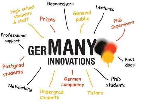 Germany Free Education Mba by Ms In Germany Study Abroad Blogs