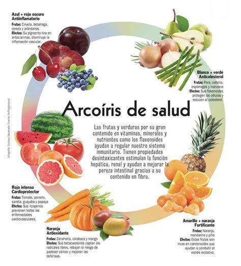 q proteinas tiene el mango frutas y verduras cuidasdeti