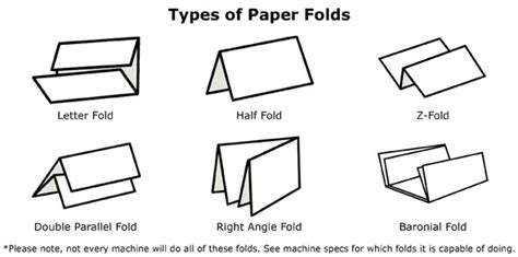 Types Of Paper Folds - techko lf283b letter paper folder currently in stock and