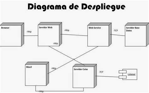 annunciator wiring diagram annunciator wiring and