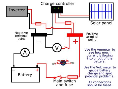 ups wiring diagram for home wiring diagram and schematic
