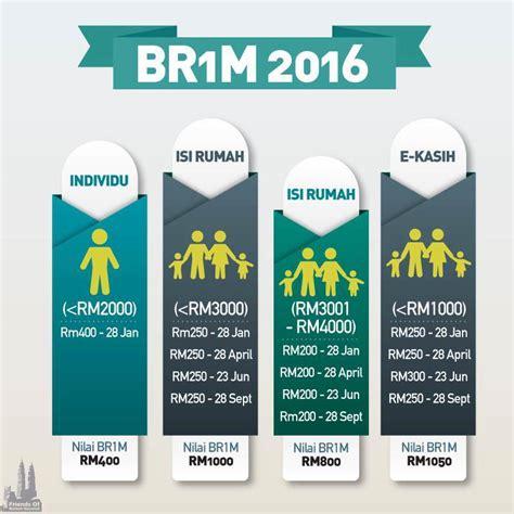 br1m 2016 2018 br1m 一马援助金 faq 常见问题