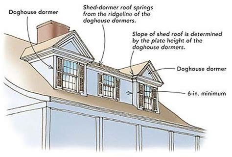 dog house dormers shed dormers on houses with doghouse dormers h ryan studio doors windows pinterest