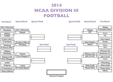 section 3 football playoffs bracket tommiemedia 2014 division iii football playoff bracket