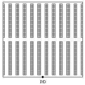 warehouse layouts