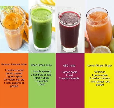 Different Types Of Detox Juices by 72 Detox Drink Recipes Thee Mint