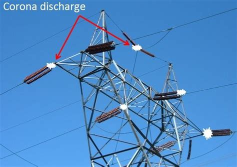 what is corona effect in transmission lines minimizing corona disadvantages factors