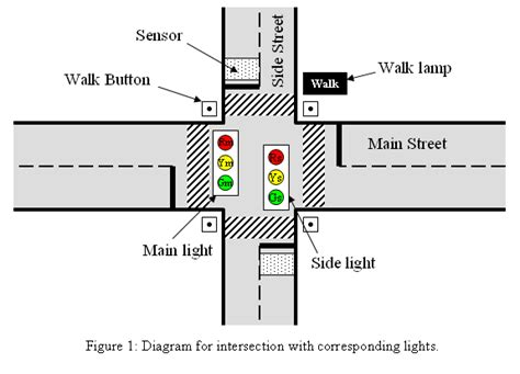 traffic light wiring diagram efcaviation