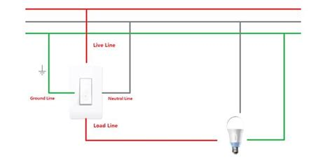 wiring diagram of powerline adapter ethernet cable diagram