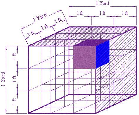 conversion of volume