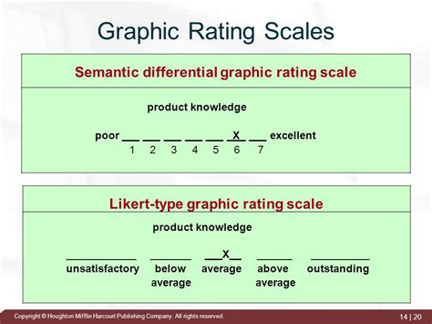 when to use product rating scales for book reports sales performance evaluation ppt