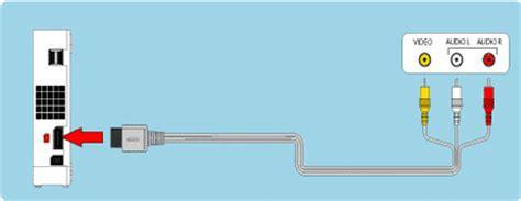 Kabel Löten Anleitung by Het Wii Systeem Aansluiten Op Een Tv Wii Service En