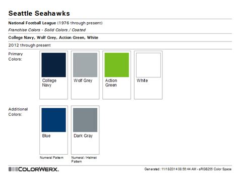 Due to popular request, here's my NFL Team Color Index