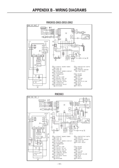 appendix  wiring diagrams dometic rm user manual page